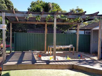 Child Care Parramatta